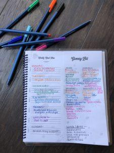 Meal Planning Journal sample weekly meal plan